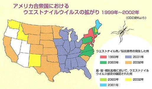 アメリカ合衆国におけるウエストナイルウイルスの拡がり