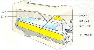 クリーントラップCT-102 製品特徴 [害虫駆除、対策、退治、飛翔昆虫、捕獲、安全、捕虫器、インテリアタイプ]
